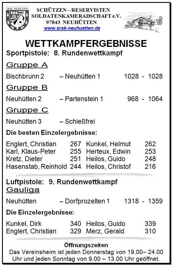 Wettkampfergebnisse Sportpistole:  8. Rundenwettkampf und Luftpistole 9. Rundenwettkampf
